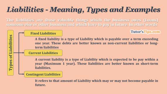 Meaning-of-liabilities