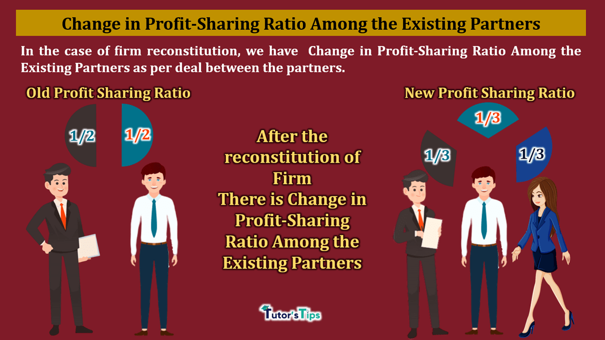 Change in Profit-Sharing Ratio Among the Existing Partners-min