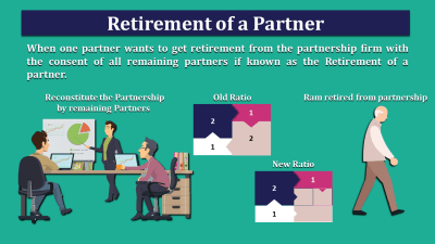 Retirement of a Partner - Explained with Illustration
