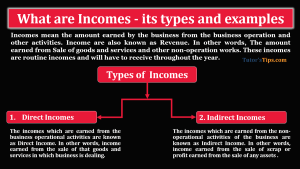 What-are-incomes