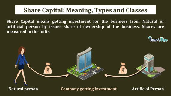 share-capital-1-min