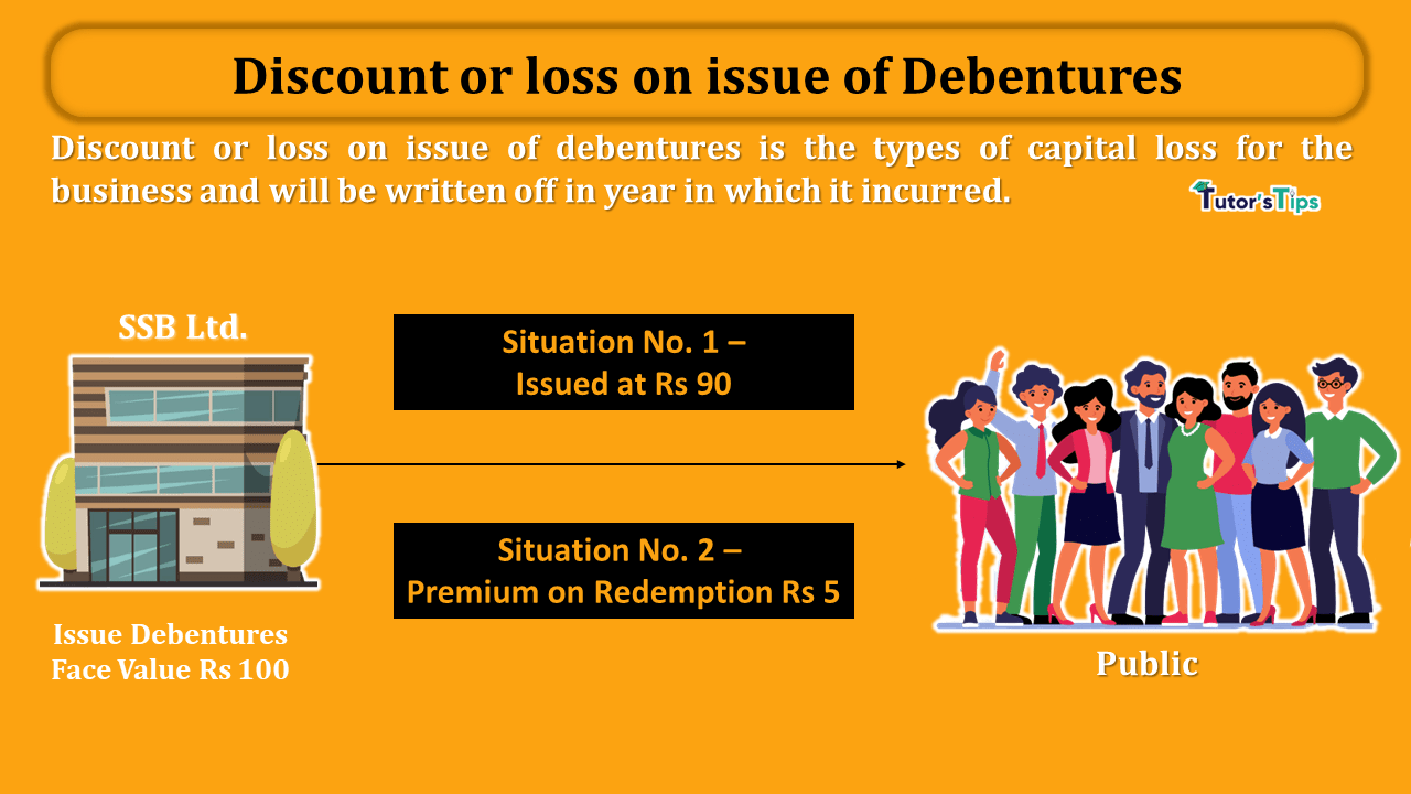 Discount-or-loss-on-issue-of-debentures-min