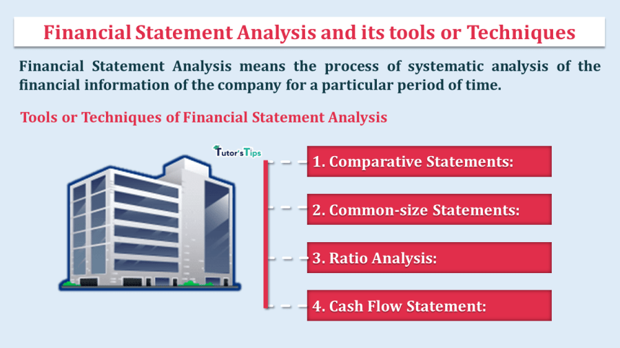 Financial-Statement-Analysis-and-its-tools-or-Techniques-min