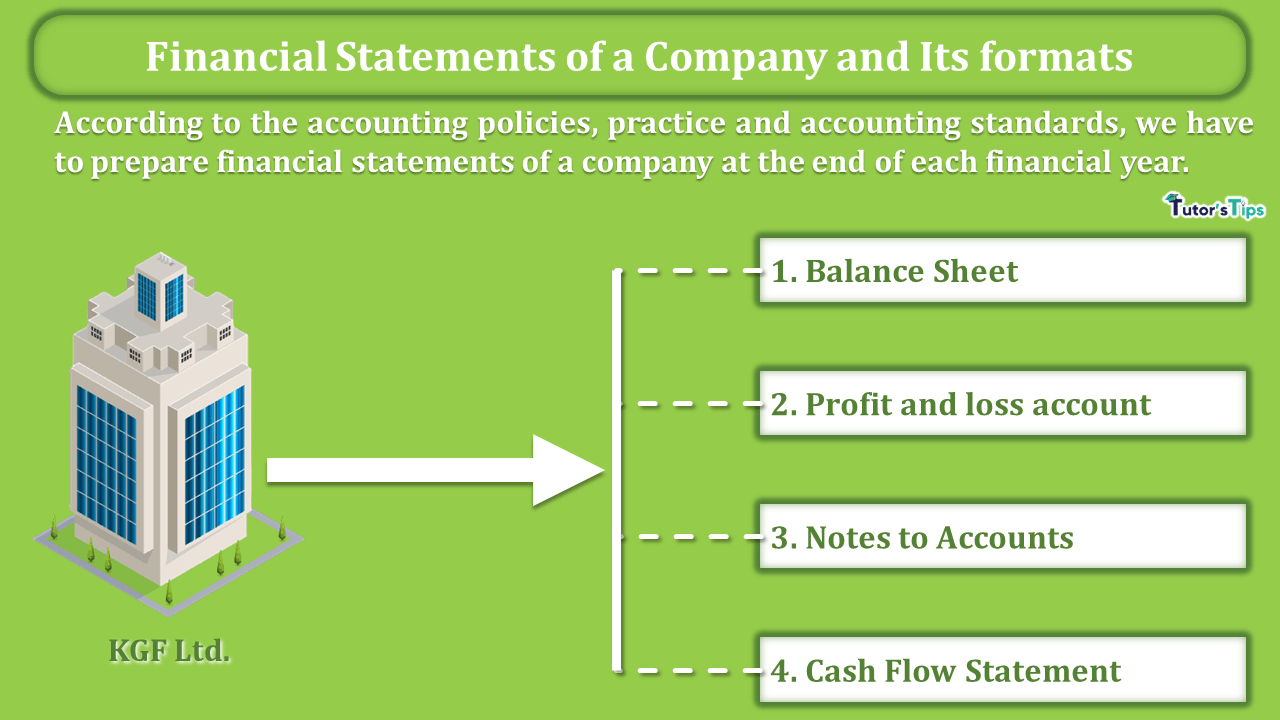 Financial-Statements-of-a-Company-and-Its-formats-min