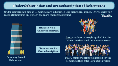 Under-Subscription-and-oversubscription-of-Debentures-min