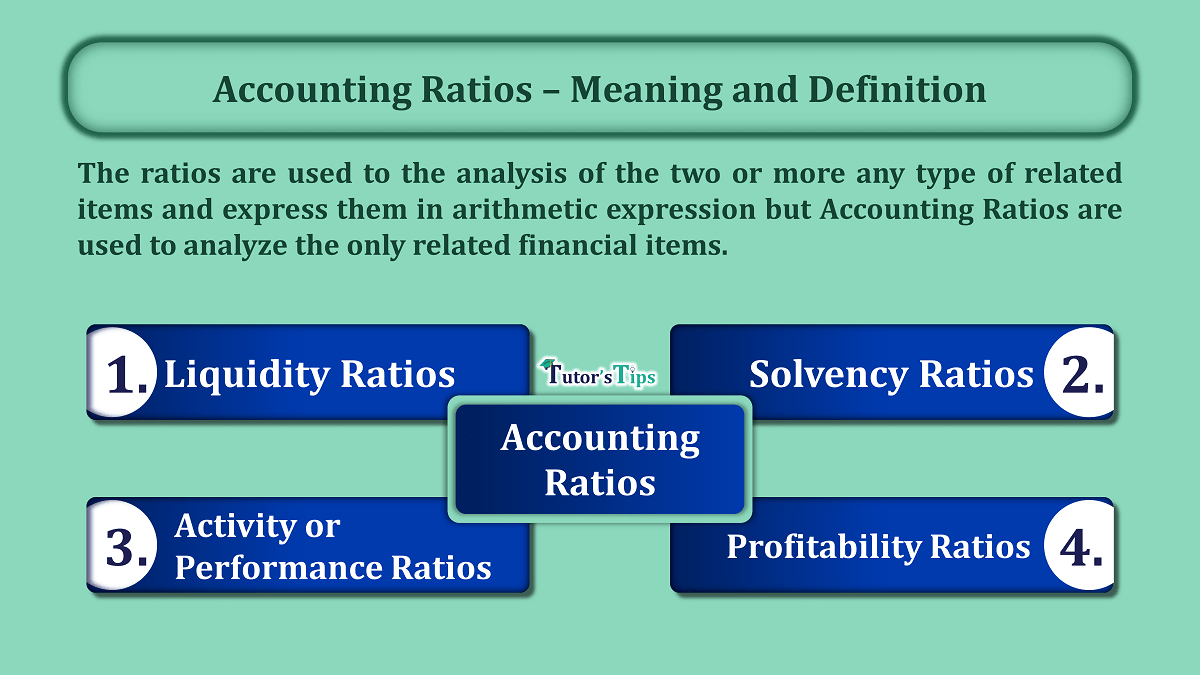 Accounting-Ratios-–-Meaning-and-Definition-min