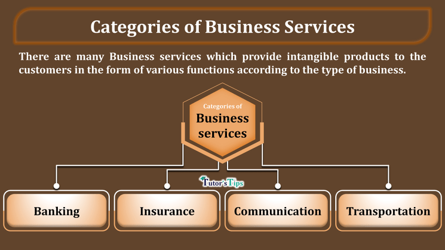 Categories-of-Business-Services-min