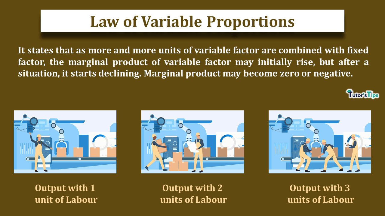 Law-of-variable-proportion-min