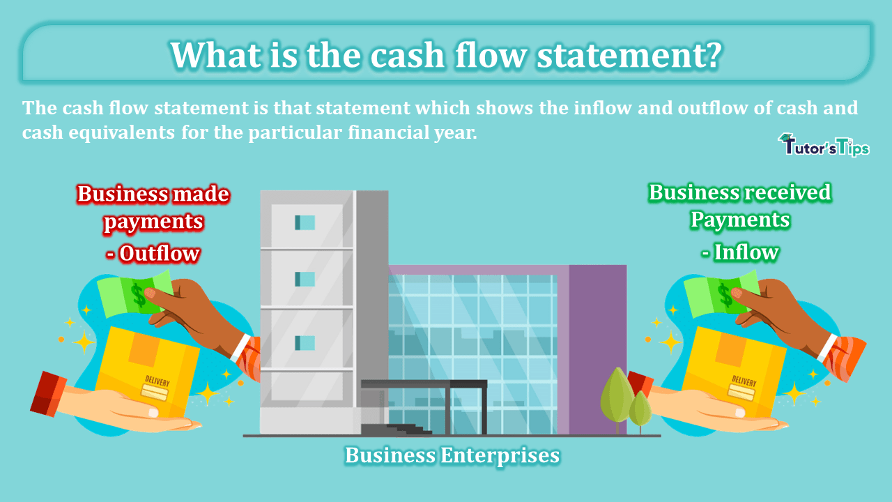 What-is-the-cash-flow-statement-why-do-we-need-to-prepare-min
