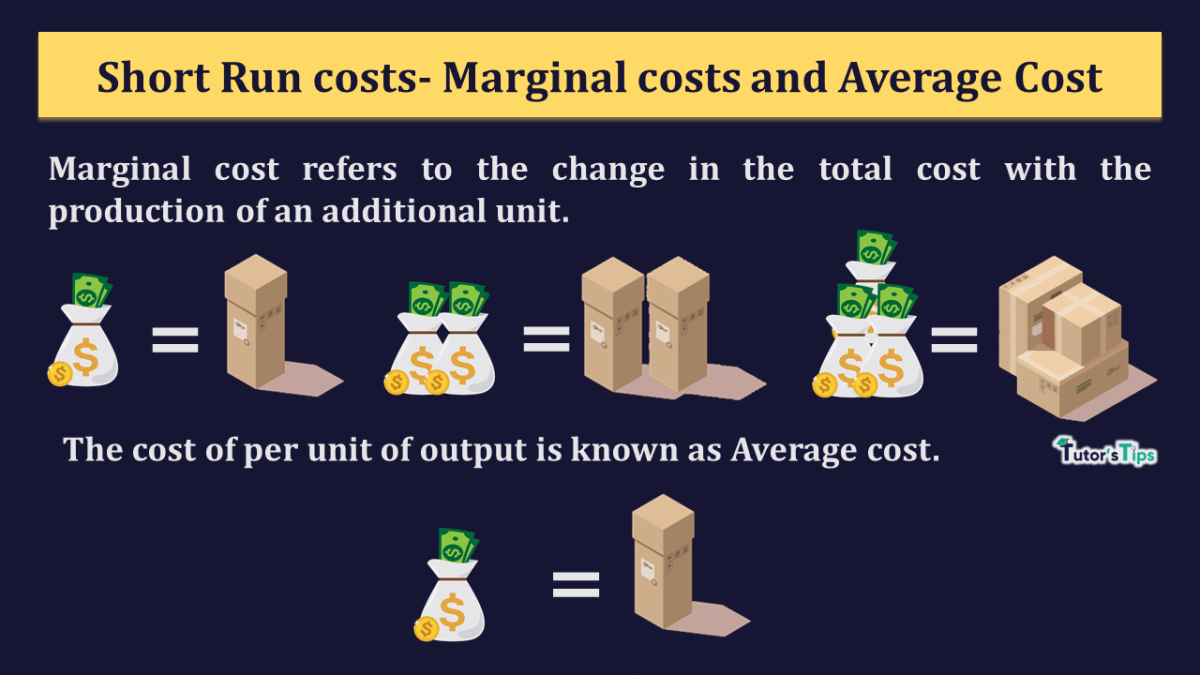 Short-Run-Costs-Average-Cost-and-Marginal-Cost-min