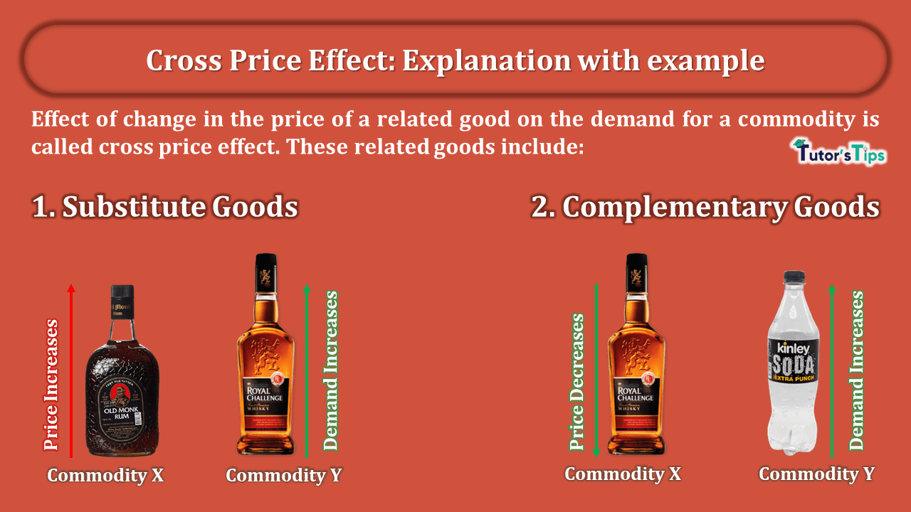 Cross-Price-Effect-Explanation-with-example-min