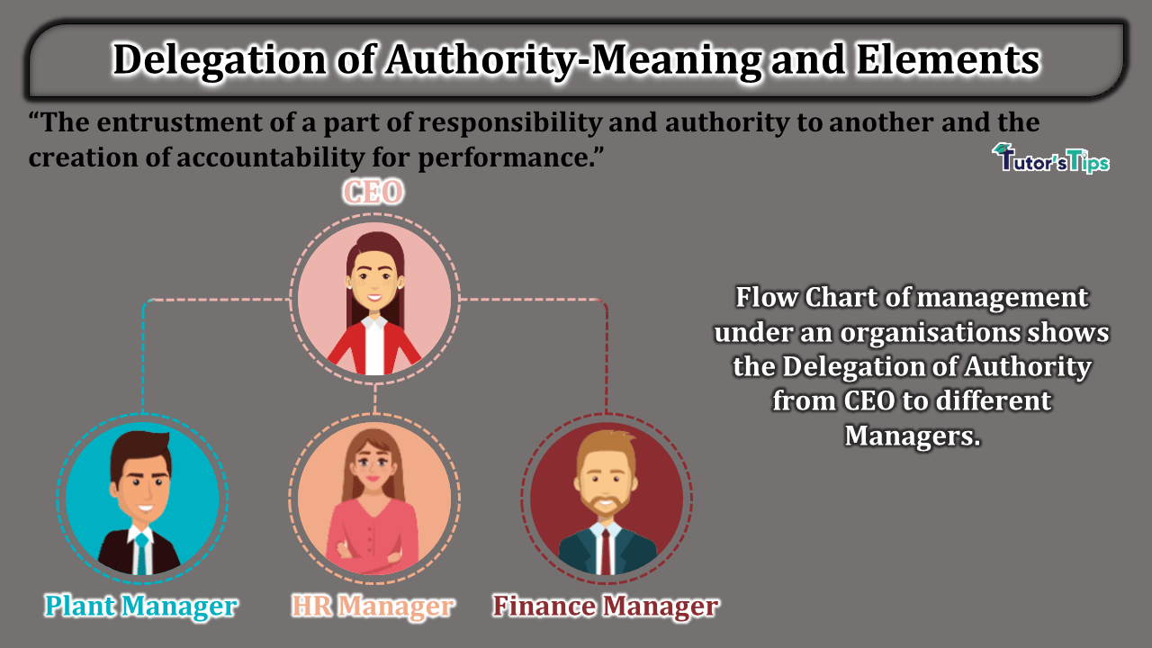 Delegation-of-Authority-Meaning-and-Elements-min