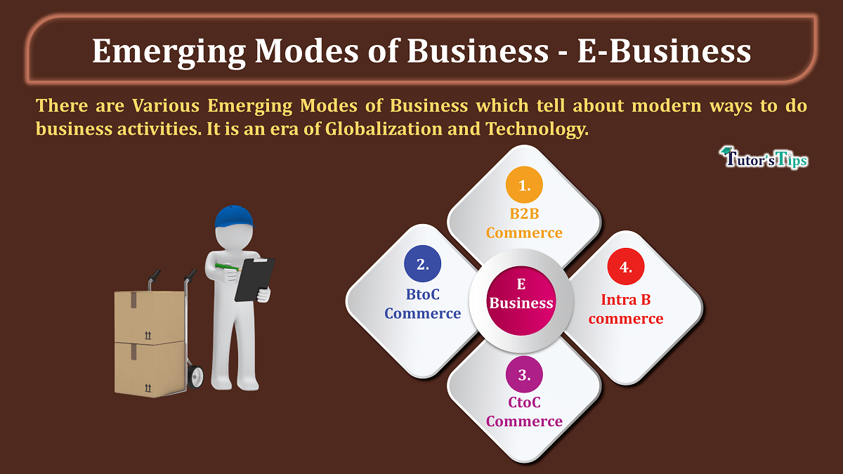 Emerging-Modes-of-Business-E-Business-min