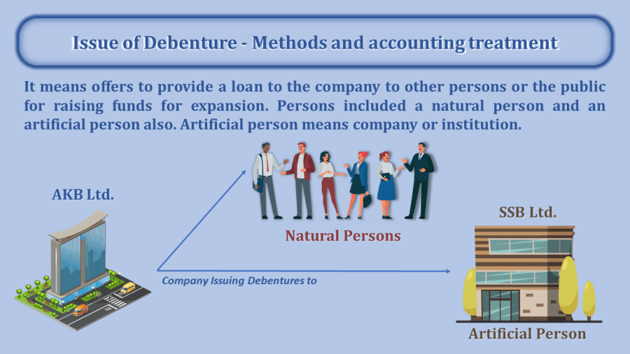 Issue-of-Debenture-Methods-and-accounting-treatment-min