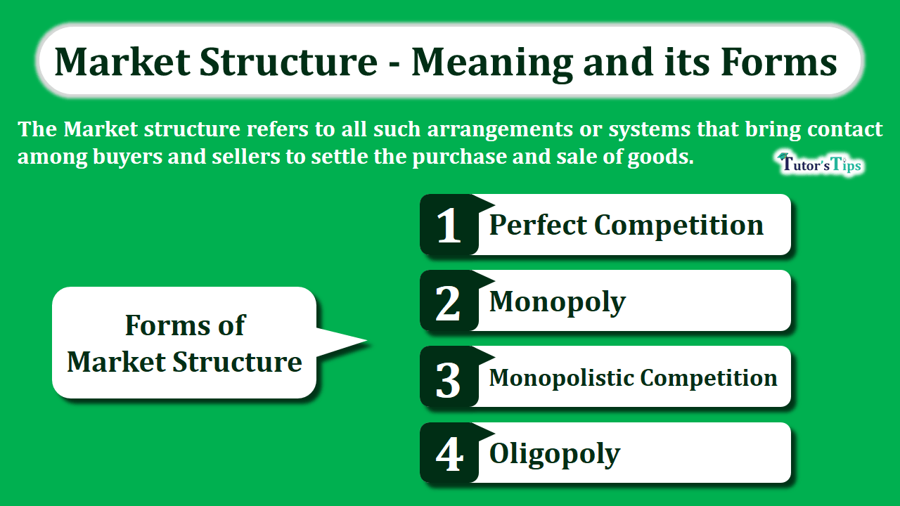 Market-Structure-Meaning-and-its-Forms