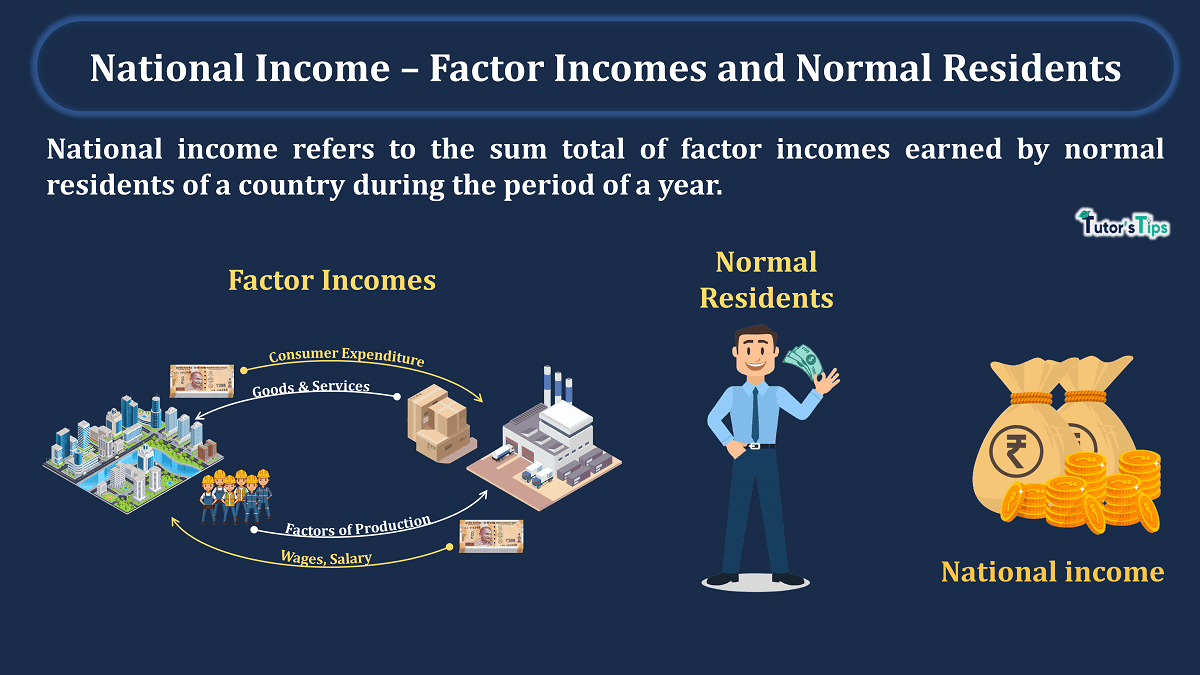 National-Income-–-Factor-Incomes-and-Normal-Residents-min-1