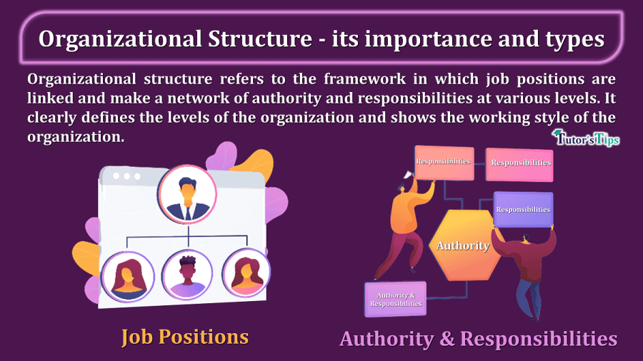 Organizational-Structure-its-importance-and-types-min