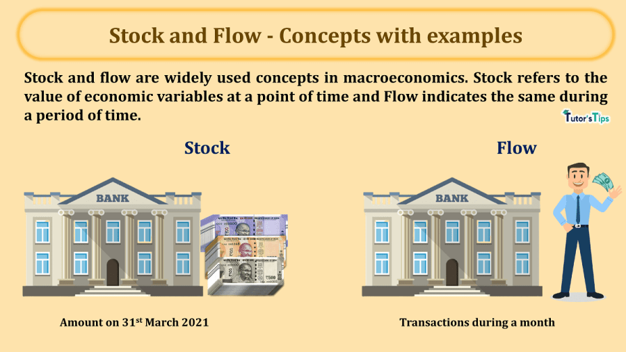 Stock-and-Flow-Concepts-with-examples-min-1