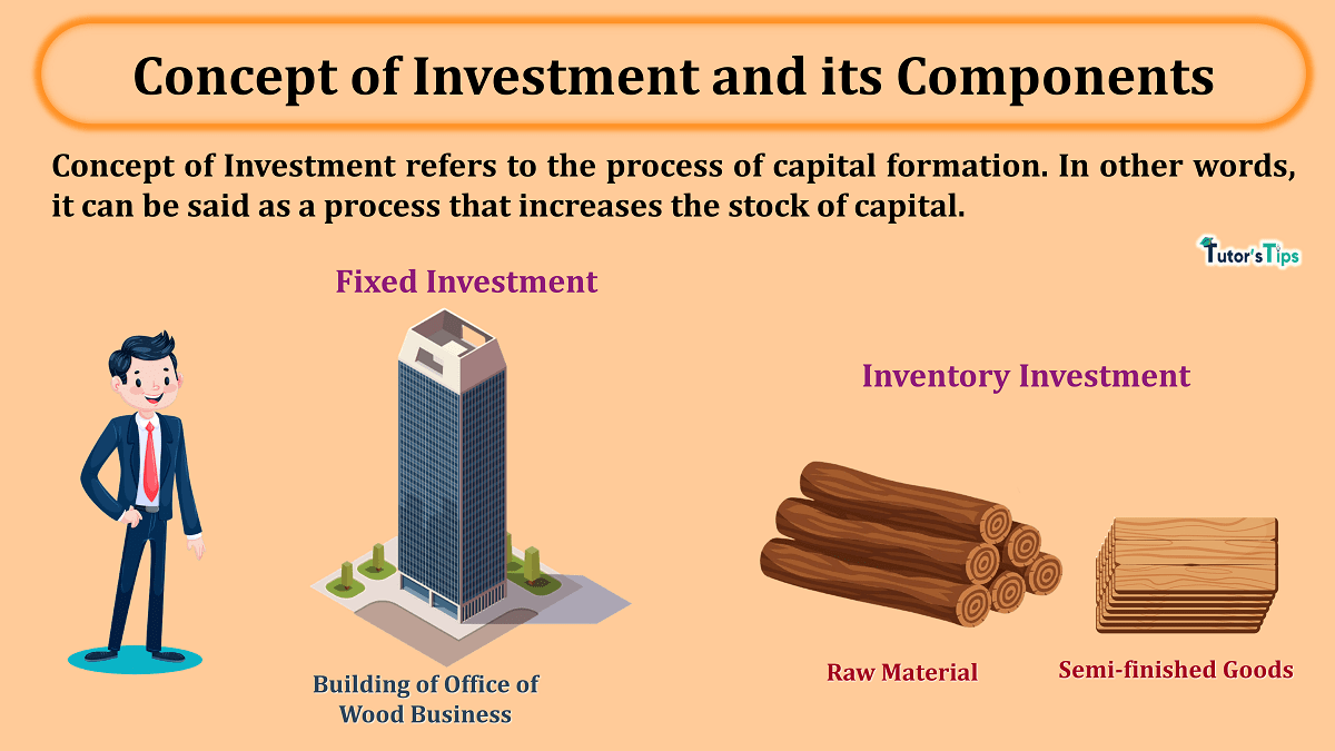 concept-of-Investment-and-its-components-min
