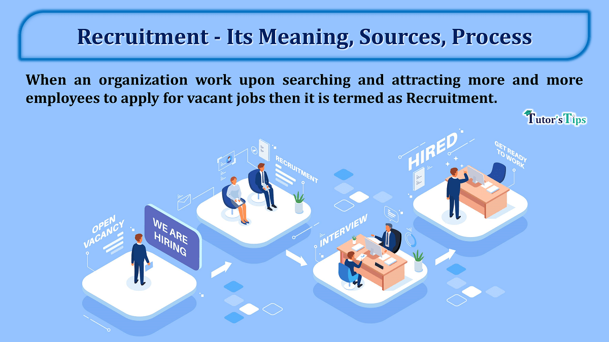 Recruitment-Its-Meaning-Sources-Methods-min-1