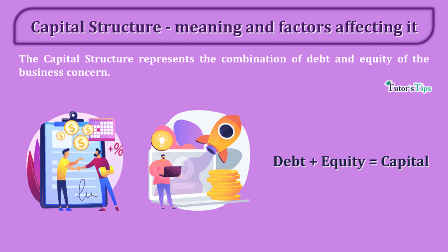 Capital-Structure-meaning-and-factors-affecting-it-min