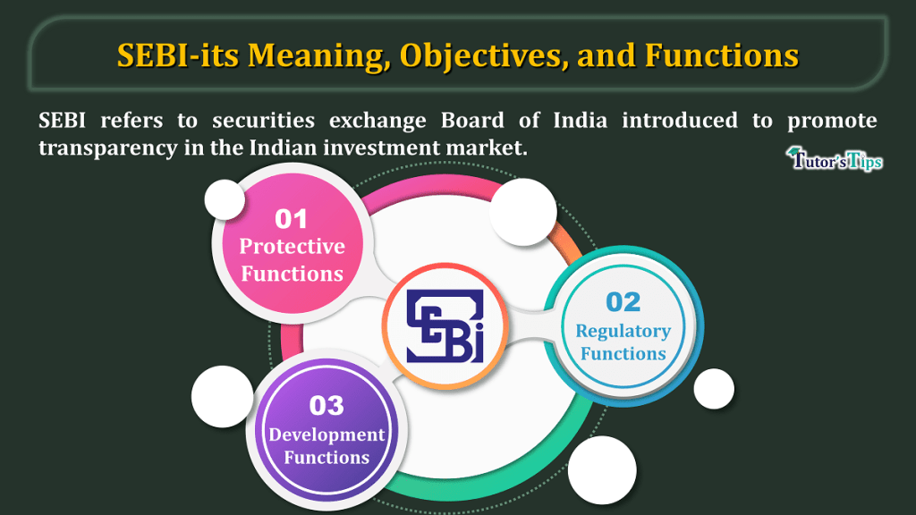 SEBI-its-Meaning-Objectives-and-Functions-min-1