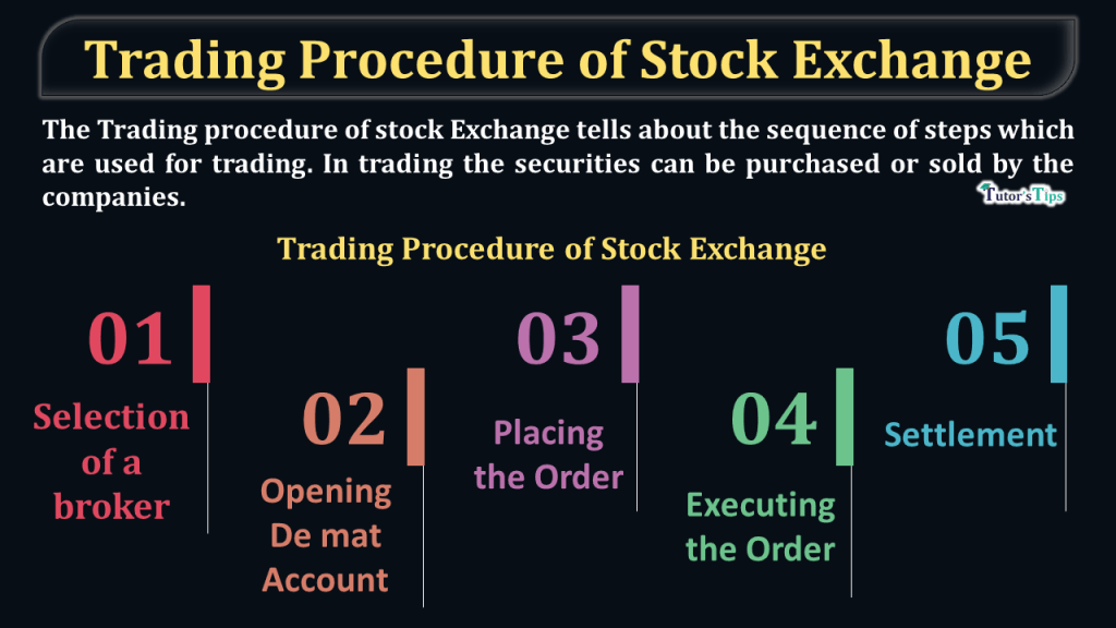 Trading-Procedure-of-Stock-Exchange-min-1