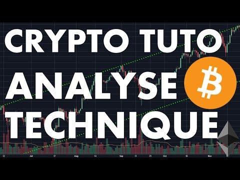 Trading view crypto tuto
