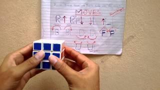 3×3 Rubik's Cube Basics in Telugu
