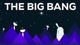 The Beginning of Everything — The Big Bang