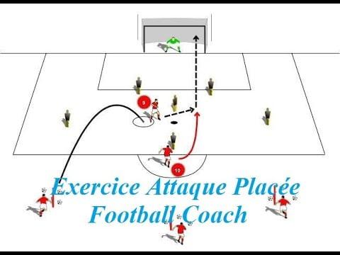 exercice attaque placée   Football Coach