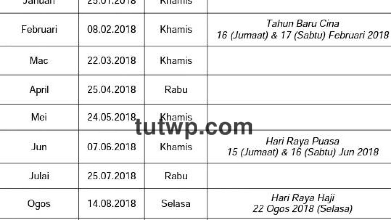 Jadual Tarikh Gaji Kakitangan Awam 2018