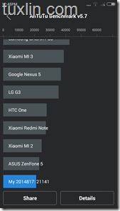 Screenshot Xiaomi Redmi 2 Tuxlin Blog09