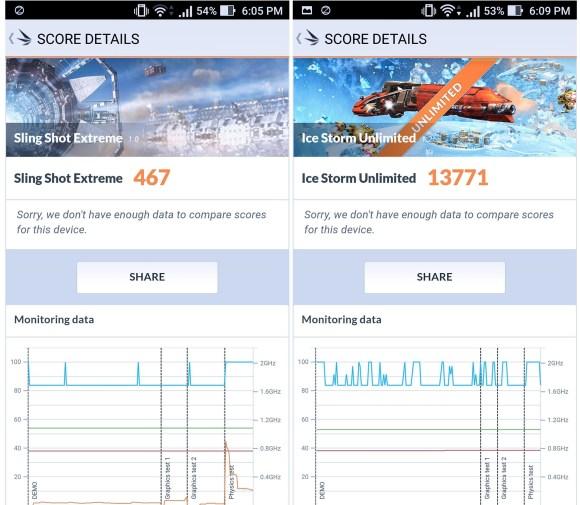 Benchmark 3DMark Asus Zenfone Zoom S ZE553KL