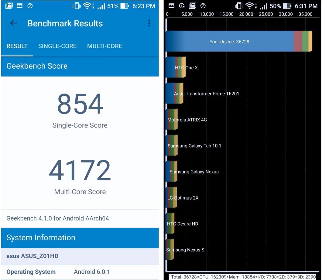Benchmark Geekbench & Quadrant Standard Asus Zenfone Zoom S ZE553KL