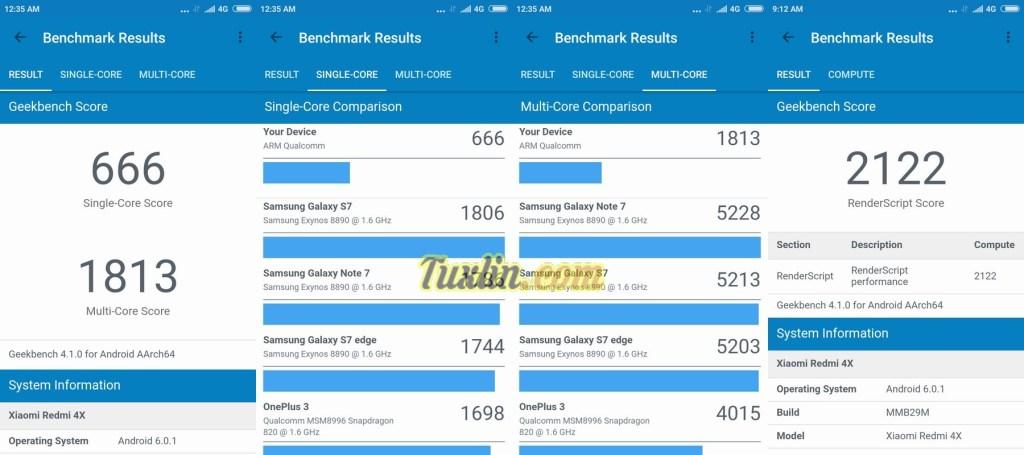 Benchmark Geekbench 4 Xiaomi Redmi 4X