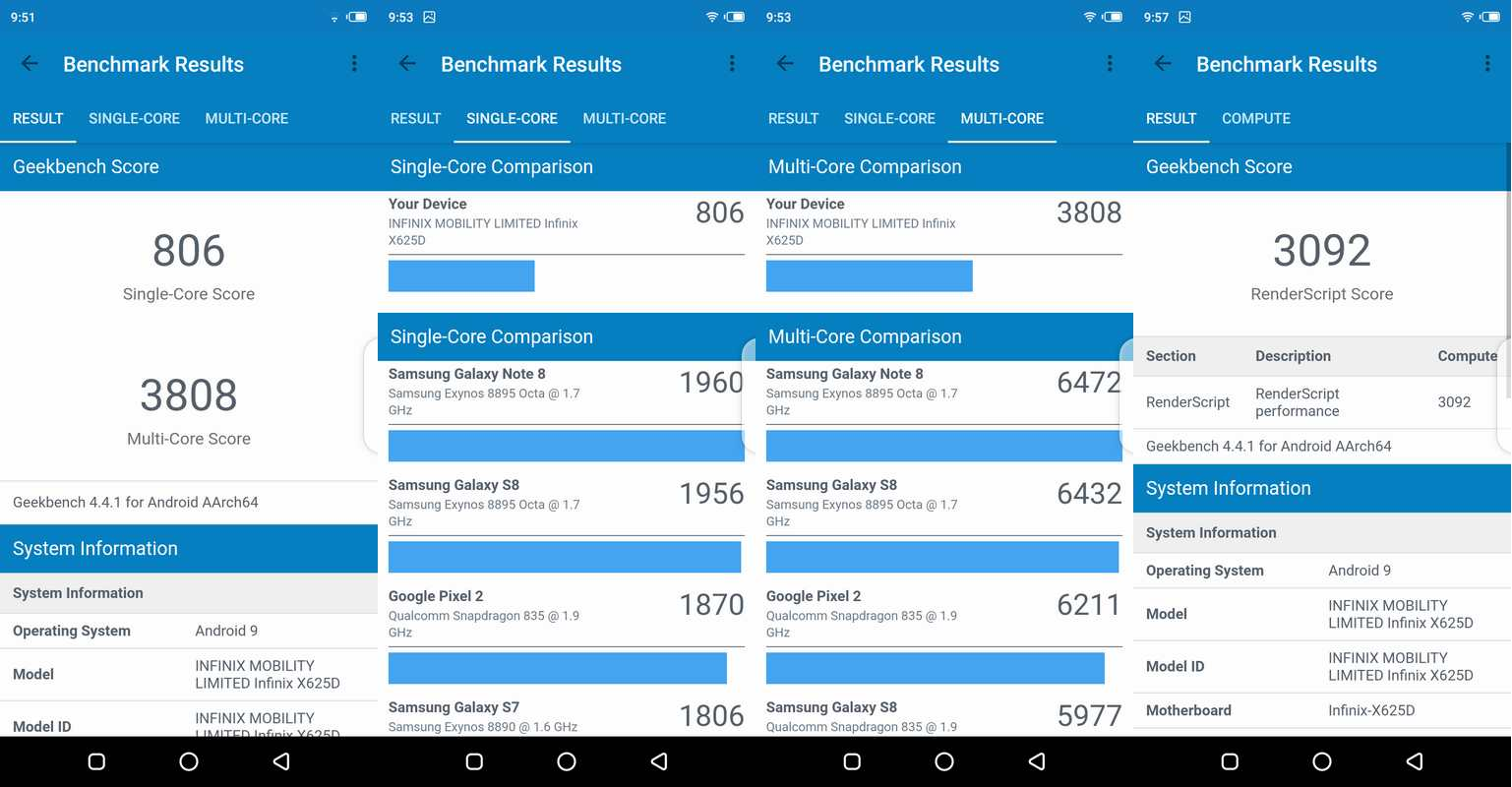 Benchmark Geekbench 4 Infinix Hot 7 Pro
