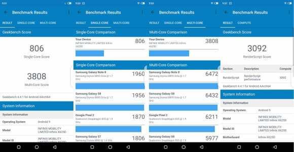 Benchmark Geekbench 4 Infinix Hot 7 Pro