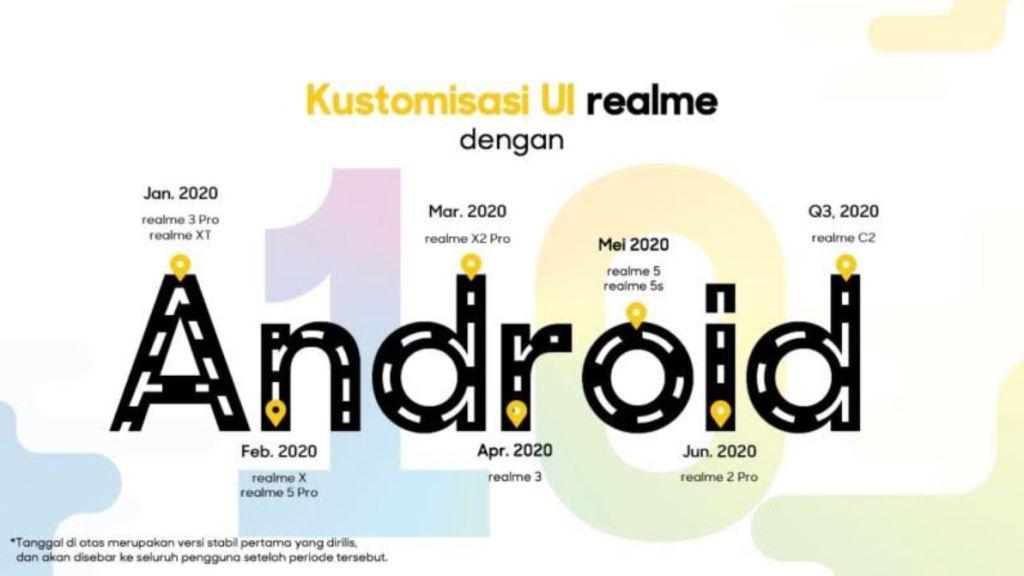Realme Umumkan Jadwal Update Android 10 dan ColorOS 7 2