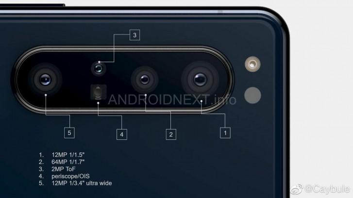 Spesifikasi Kamera Sony Xperia 1.1 Terungkap, Andalkan Penta Kamera? 3