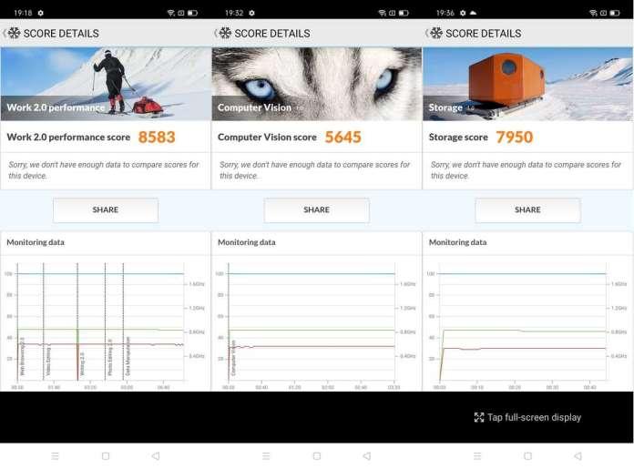 Review Realme C3: Smartphone Gaming, Harga Tak Bikin Pusing 20