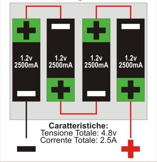 calibrazione batteria smartphone