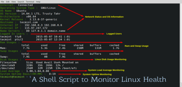 Linux-Health-Monitoring