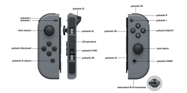 nintendo switch controller info