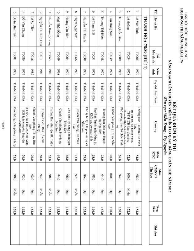 kết quả thi chuyên viên chính 2016