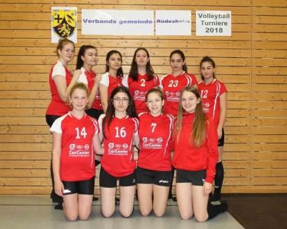 VFL Roxheim Damen
