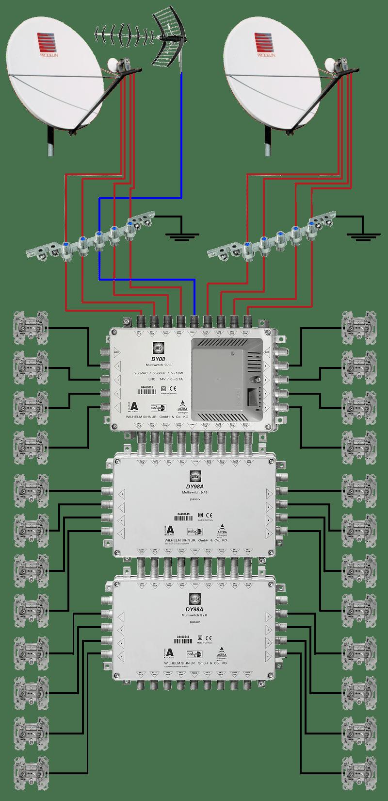 Instalacja-2S-24-Abonentow