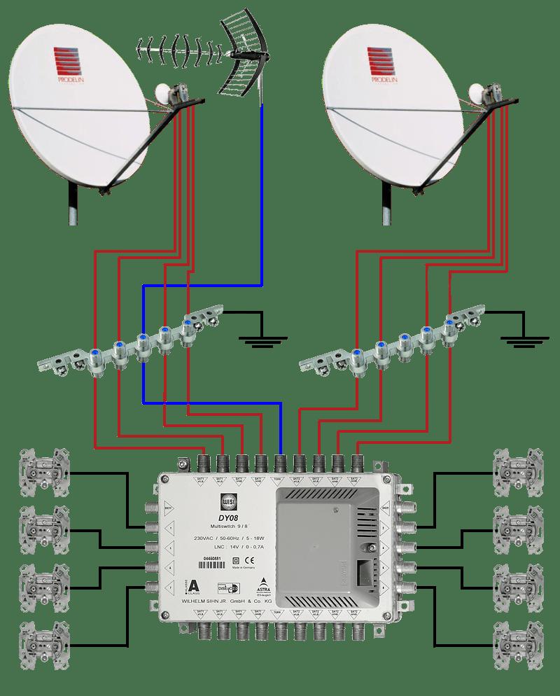 Instalacja-2S-8-Abonentow