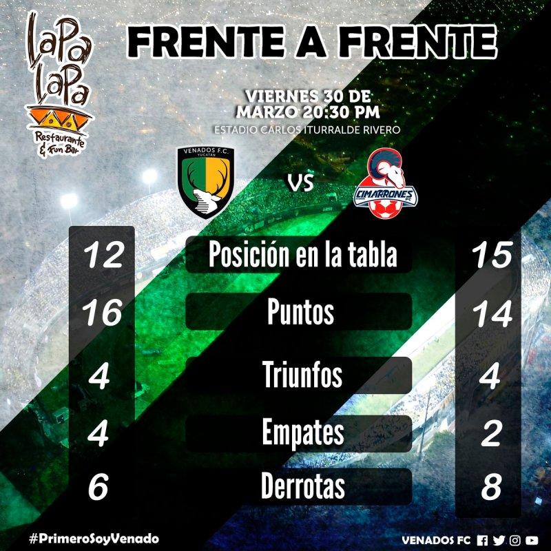 Venados vs Cimarrones en Vivo Ascenso MX 2018