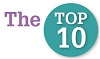 The top 10 themes for APOS 2016